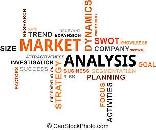 Word Cloud - Marktanalyse.