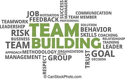 Word Cloud - Team Building.