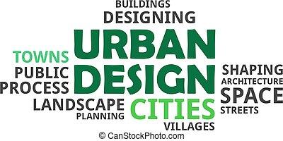 Word Cloud - urban design.