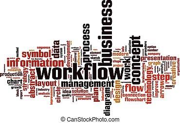 Workflow Wortwolke