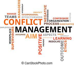 Wortwolke - Konfliktbewältigung
