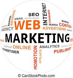 Wortwolke - Web Marketing
