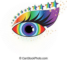 Wunderschönes menschliches Auge, Vektor