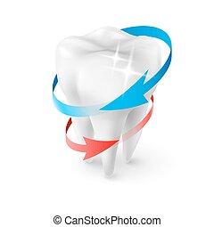 Zahnarztsymbol.