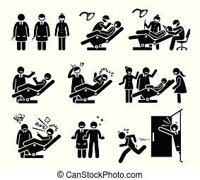 Zahnklinik mit Leuten, die komische Reaktionen haben.