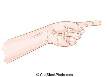 Zeige Hand.