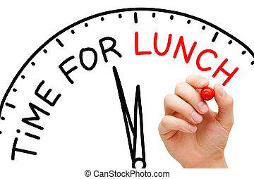Zeit fürs Mittagessen.