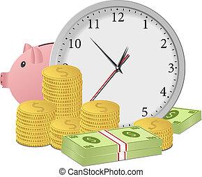 Zeit ist Geldbegriff