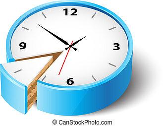 Zeit sparen.