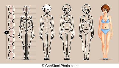 Ziehungsstunde weiblicher Körper.