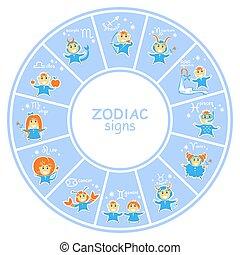 Zodiac Rad-01