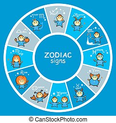 Zodiac Rad-02