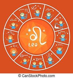 Zodiac-Rad bereit