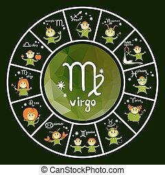 Zodiac Rad Set-07