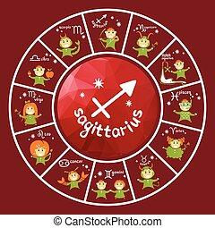 Zodiac Rad Set-09