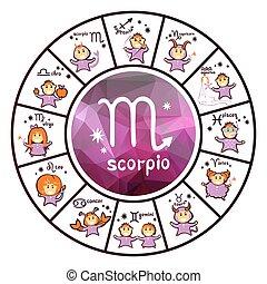 Zodiac-Schilder