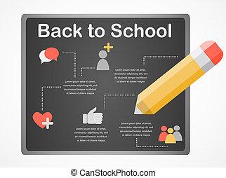 Zurück zur Schule, mit sozialen Medien-Ikonen
