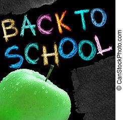 Zurück zur Schule